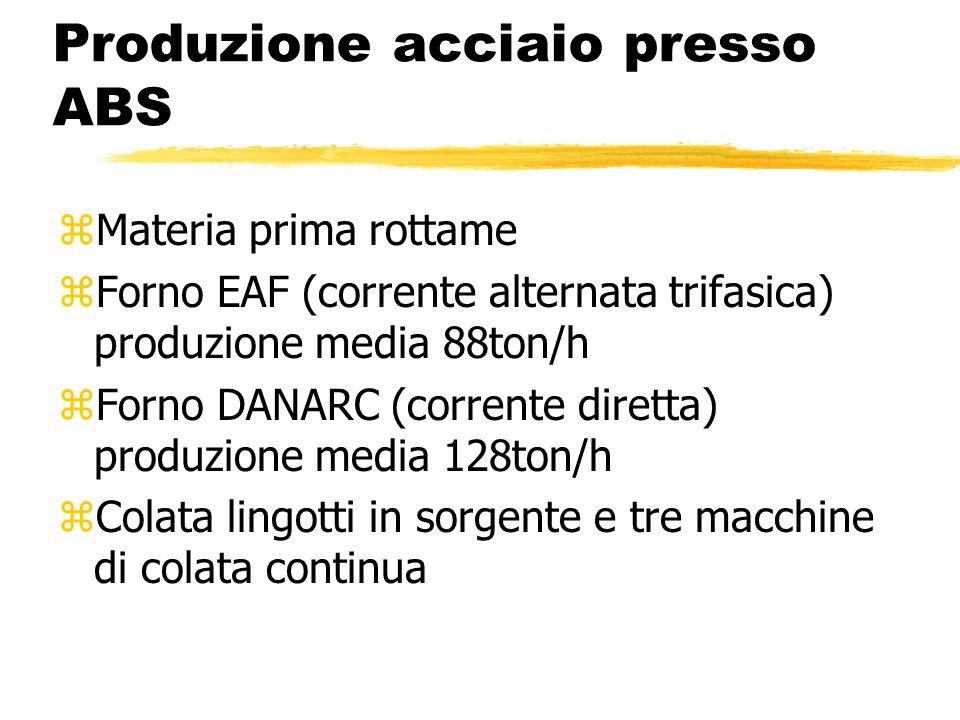 Produzione acciaio presso ABS zMateria prima rottame zForno EAF (corrente alternata trifasica) produzione media 88ton/h zForno DANARC (corrente dirett