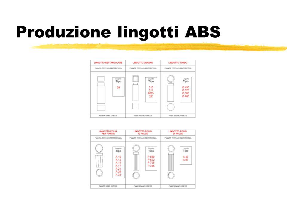 Produzione lingotti ABS