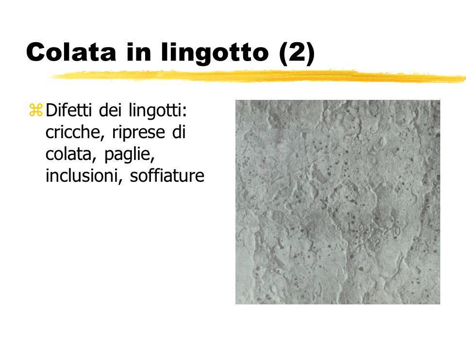 Colata in lingotto (2) zDifetti dei lingotti: cricche, riprese di colata, paglie, inclusioni, soffiature