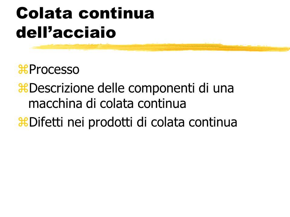 Colata continua dellacciaio zProcesso zDescrizione delle componenti di una macchina di colata continua zDifetti nei prodotti di colata continua