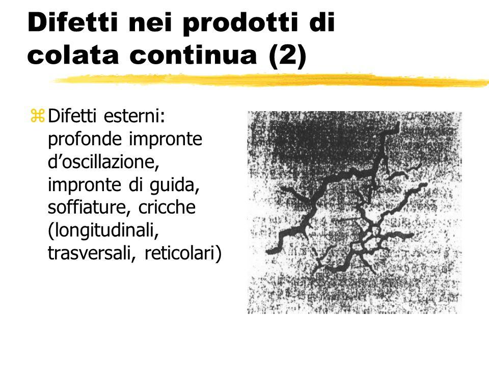 Difetti nei prodotti di colata continua (2) zDifetti esterni: profonde impronte doscillazione, impronte di guida, soffiature, cricche (longitudinali,