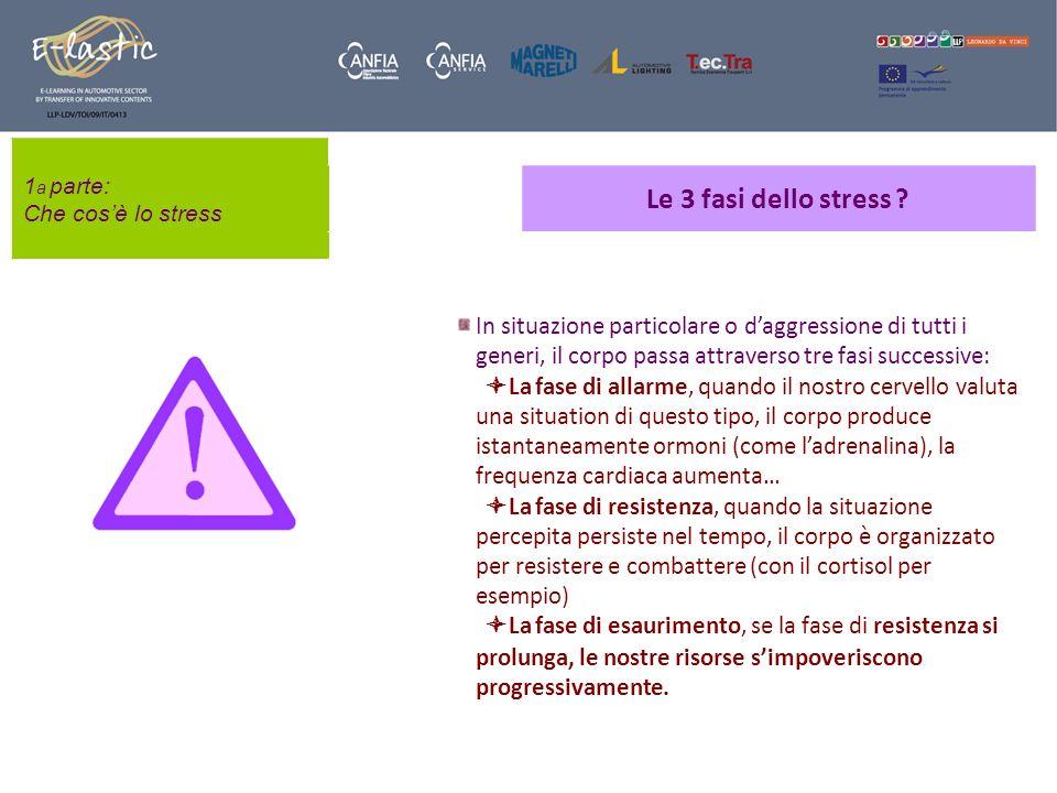 1 a parte: Che cosè lo stress Le 3 fasi dello stress ? In situazione particolare o daggressione di tutti i generi, il corpo passa attraverso tre fasi