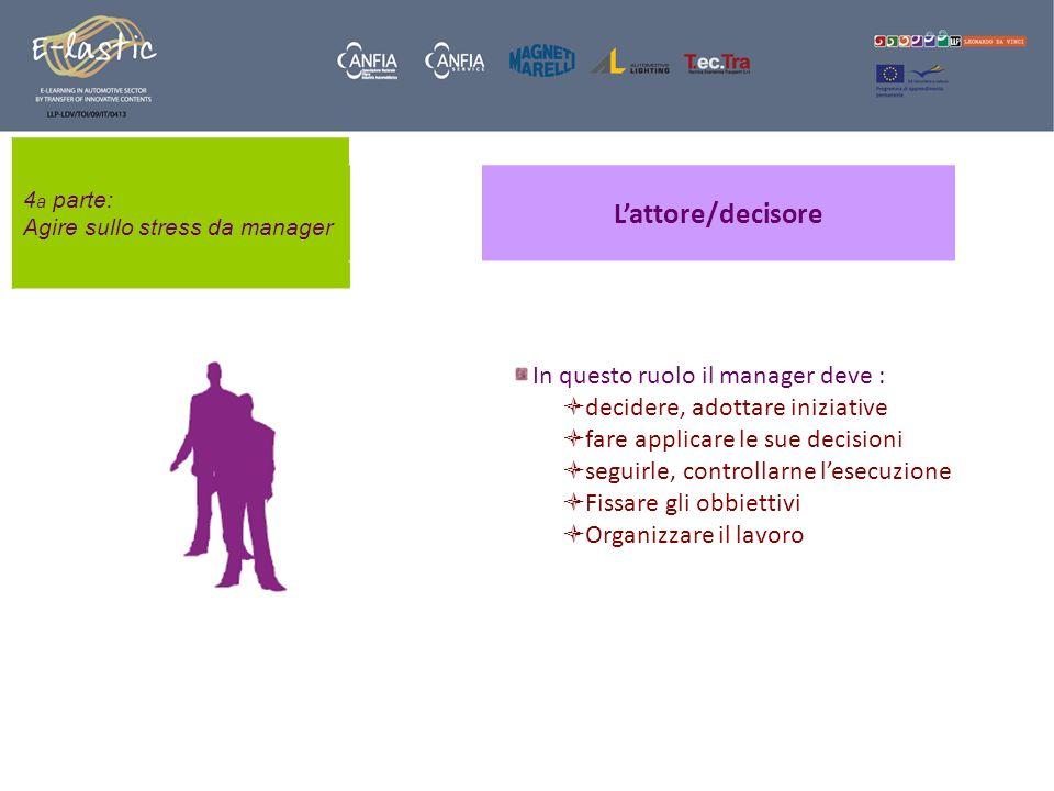 4 a parte: Agire sullo stress da manager Lattore/decisore In questo ruolo il manager deve : decidere, adottare iniziative fare applicare le sue decisi