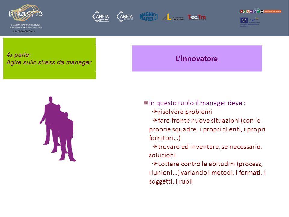 4 a parte: Agire sullo stress da manager Linnovatore In questo ruolo il manager deve : risolvere problemi fare fronte nuove situazioni (con le proprie