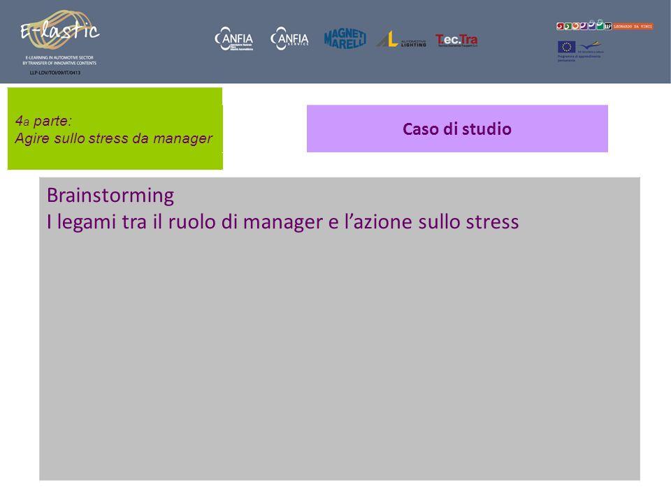 4 a parte: Agire sullo stress da manager Caso di studio Brainstorming I legami tra il ruolo di manager e lazione sullo stress