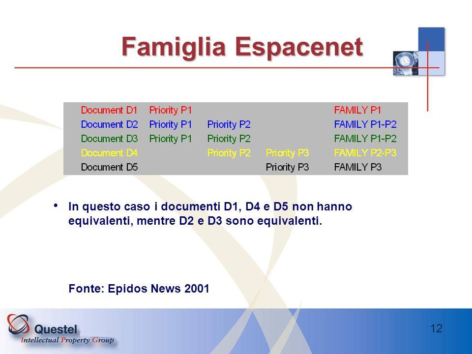12 Famiglia Espacenet In questo caso i documenti D1, D4 e D5 non hanno equivalenti, mentre D2 e D3 sono equivalenti. Fonte: Epidos News 2001