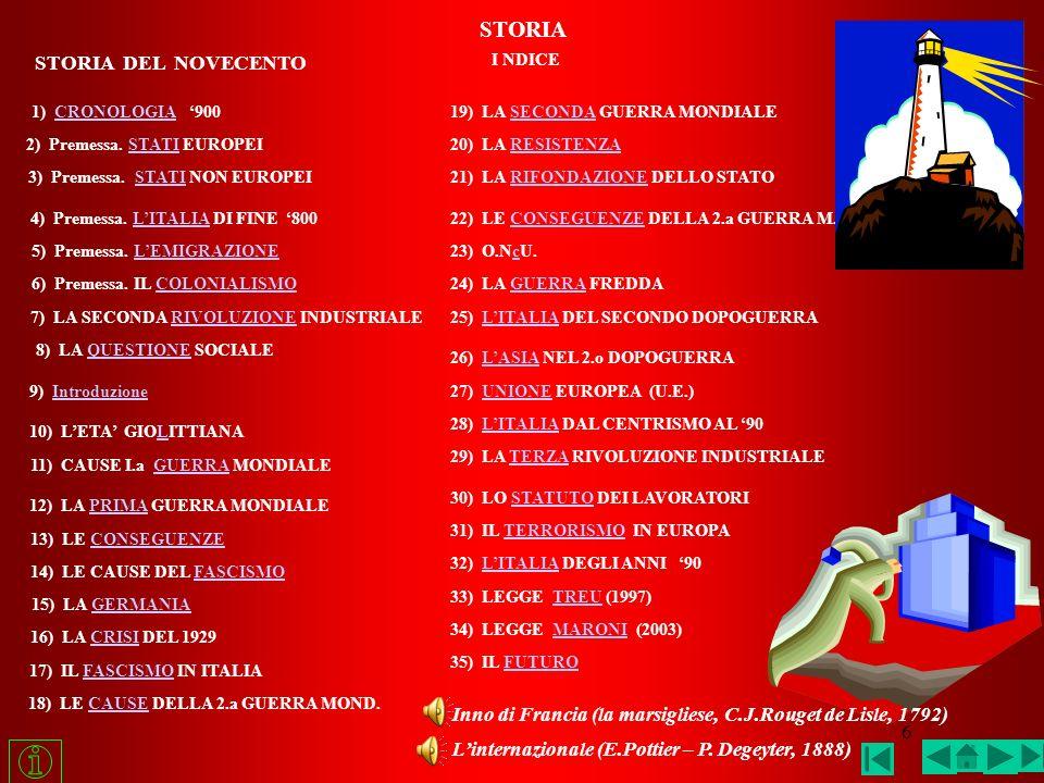 5 DIDATTICA INDICE > LA COSTITUZIONE ITALIANA > I PRINCIPI FONDAMENTALI (ART. 1 – 12) > DIRITTI E DOVERI DEI CITTADINI (ART 13 – 54) > STORIA > STRUTT