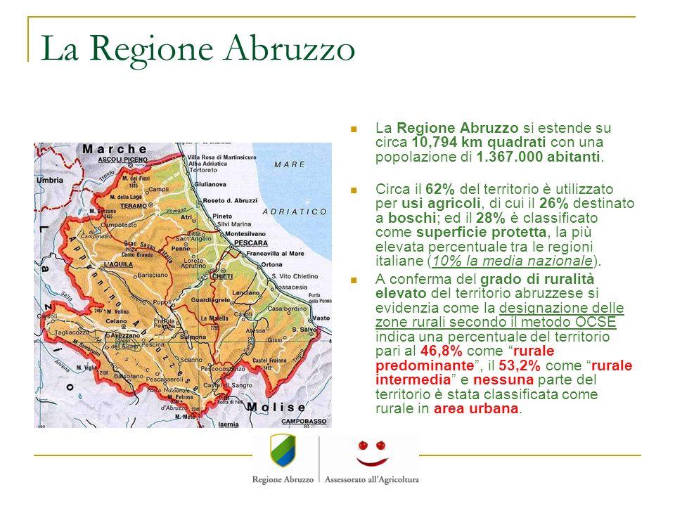 La Regione Abruzzo La Regione Abruzzo si estende su circa 10,794 km quadrati con una popolazione di 1.367.000 abitanti. Circa il 62% del territorio è