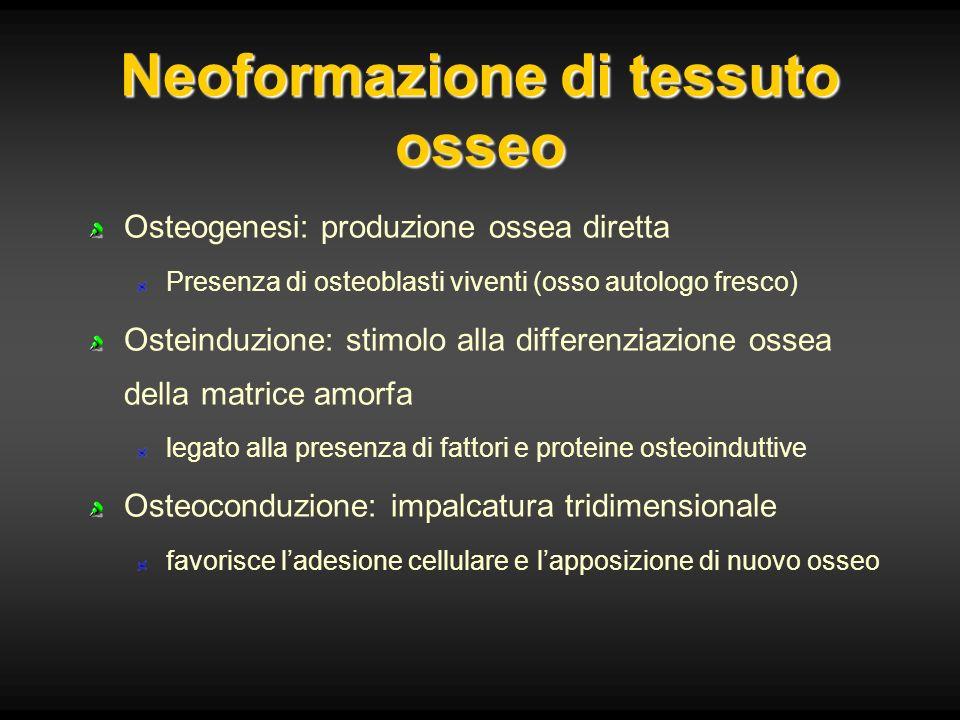 Neoformazione di tessuto osseo Osteogenesi: produzione ossea diretta Presenza di osteoblasti viventi (osso autologo fresco) Osteinduzione: stimolo all