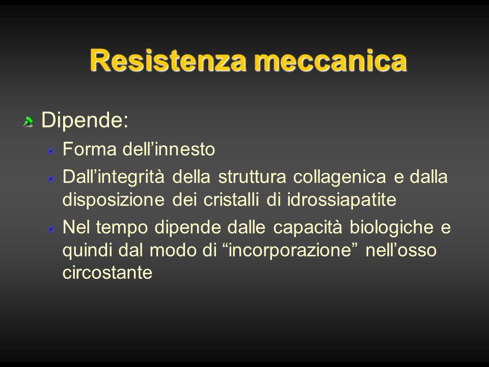 Resistenza meccanica Dipende: Forma dellinnesto Dallintegrità della struttura collagenica e dalla disposizione dei cristalli di idrossiapatite Nel tem
