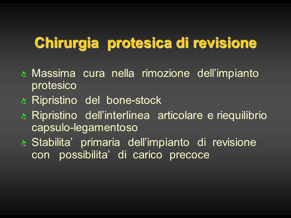 Chirurgia protesica di revisione Massima cura nella rimozione dellimpianto protesico Ripristino del bone-stock Ripristino dellinterlinea articolare e