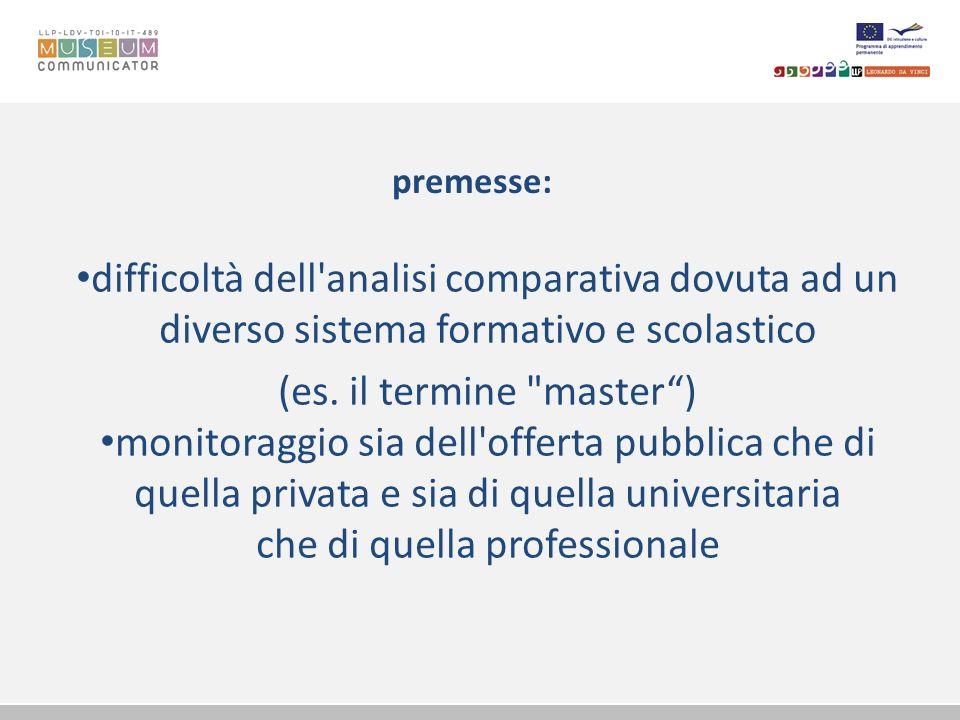 premesse: difficoltà dell'analisi comparativa dovuta ad un diverso sistema formativo e scolastico (es. il termine
