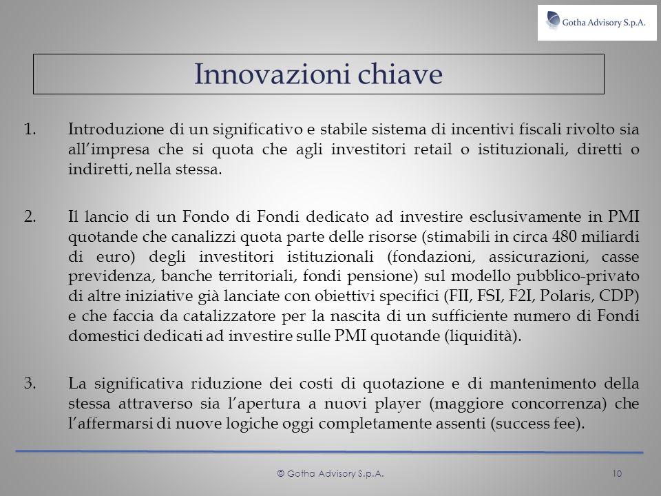 Innovazioni chiave 1.Introduzione di un significativo e stabile sistema di incentivi fiscali rivolto sia allimpresa che si quota che agli investitori retail o istituzionali, diretti o indiretti, nella stessa.