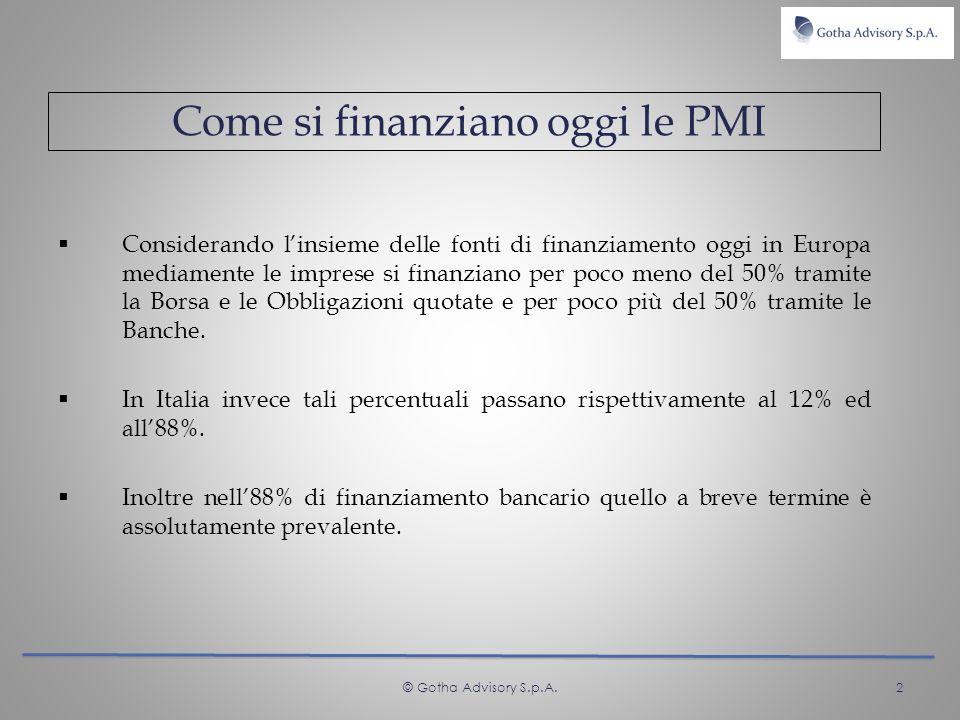 Come si finanziano oggi le PMI Considerando linsieme delle fonti di finanziamento oggi in Europa mediamente le imprese si finanziano per poco meno del 50% tramite la Borsa e le Obbligazioni quotate e per poco più del 50% tramite le Banche.