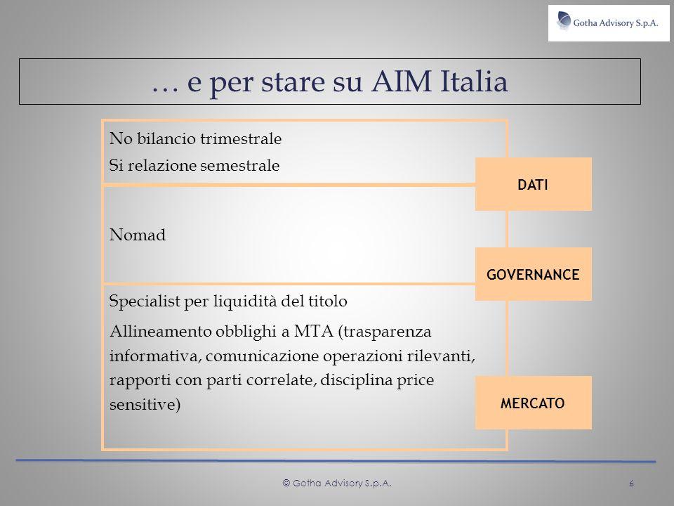 Il quadro reale ad oggi della Borsa per le PMI reale Però oggi il quadro reale che vediamo è ben diverso: 1.a fine 2012 le imprese italiane quotate sul MTA sono 255 contro le 1.009 inglesi, le 757 tedesche e le 528 francesi; quelle su AIM-MAC Italia sono 27 contro le 870 sullomologo AIM-UK; 2.La capitalizzazione della Borsa italiana a fine 2012 pesa per il 22,5% del Pil contro un dato del 43% in Germania, del 68% in Francia e del 126% in Inghilterra.