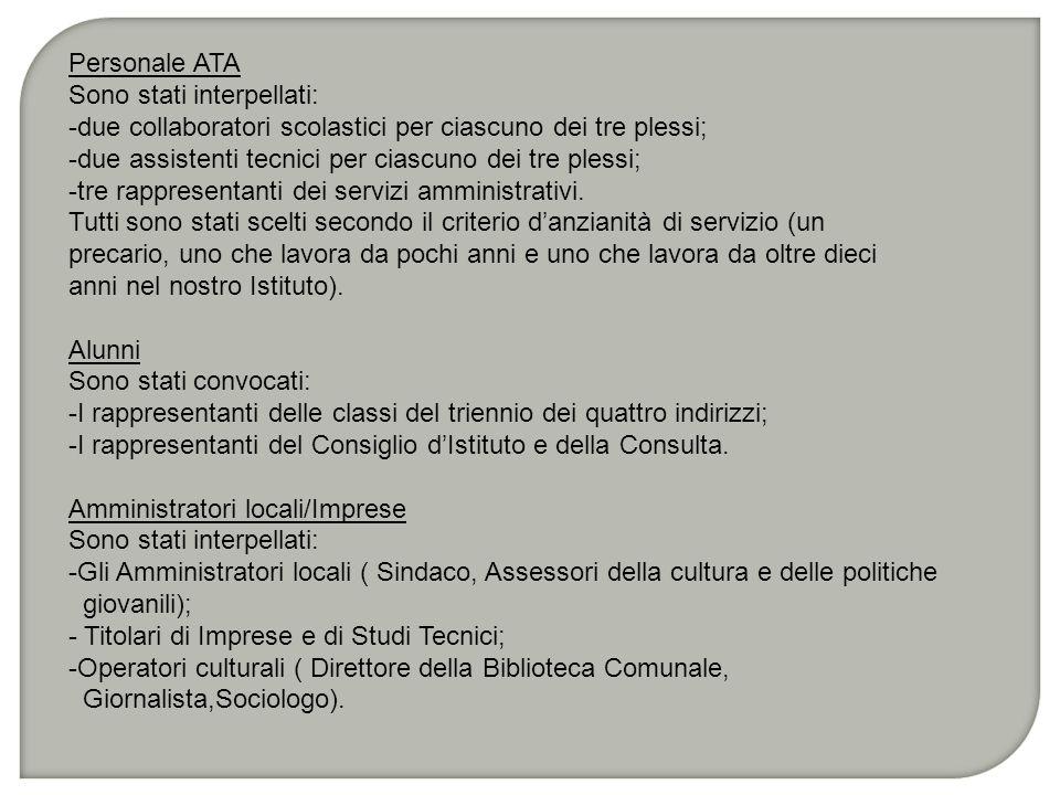 Personale ATA Sono stati interpellati: -due collaboratori scolastici per ciascuno dei tre plessi; -due assistenti tecnici per ciascuno dei tre plessi;