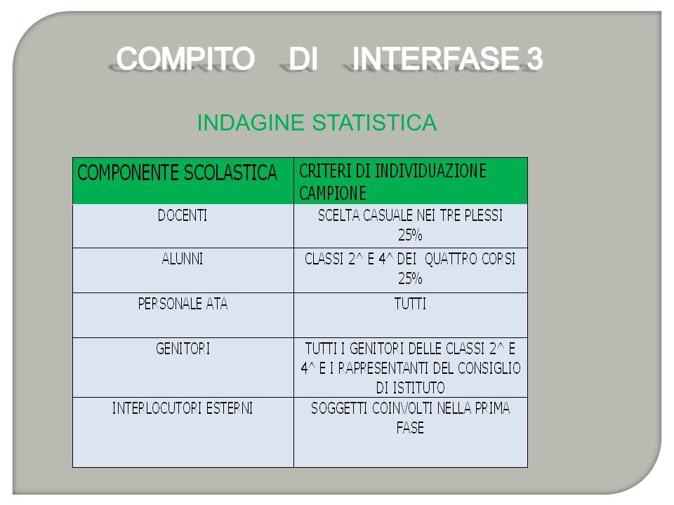 INDAGINE STATISTICA
