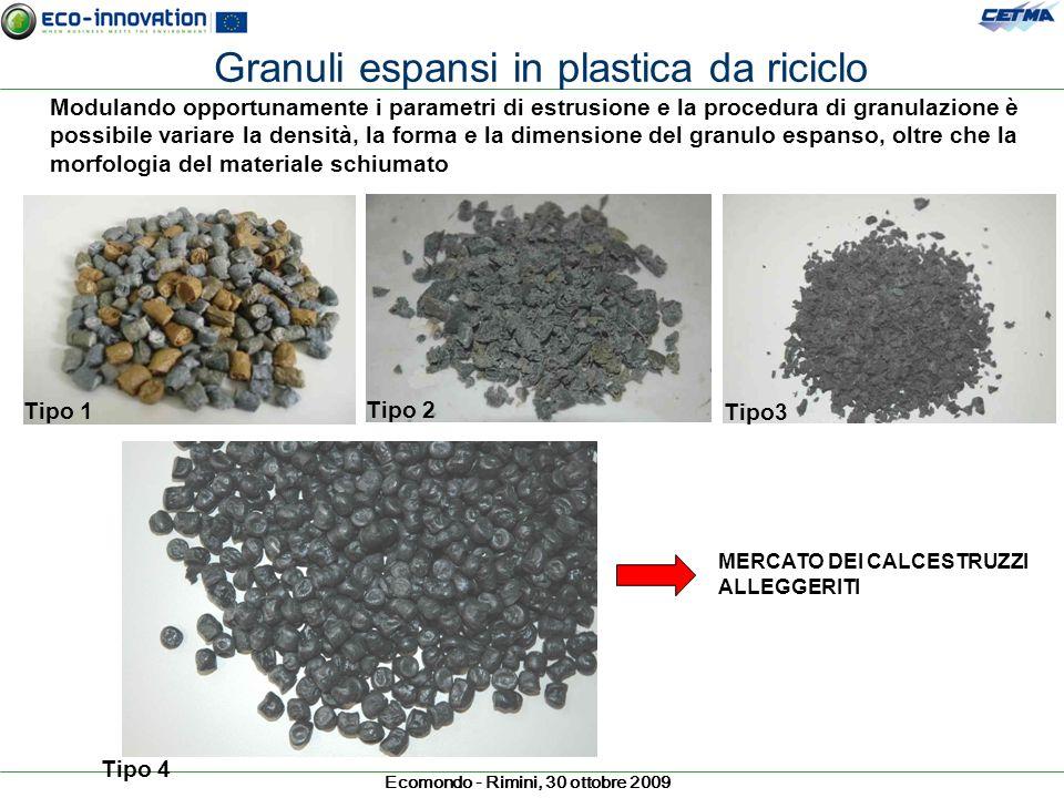 Ecomondo - Rimini, 30 ottobre 2009 Modulando opportunamente i parametri di estrusione e la procedura di granulazione è possibile variare la densità, l