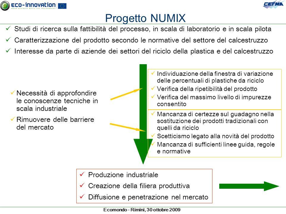 Ecomondo - Rimini, 30 ottobre 2009 Studi di ricerca sulla fattibilità del processo, in scala di laboratorio e in scala pilota Caratterizzazione del pr
