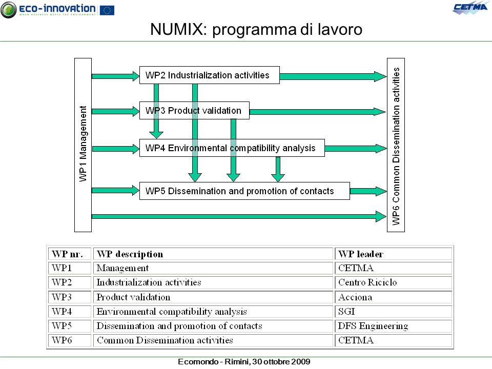 Ecomondo - Rimini, 30 ottobre 2009 NUMIX: programma di lavoro