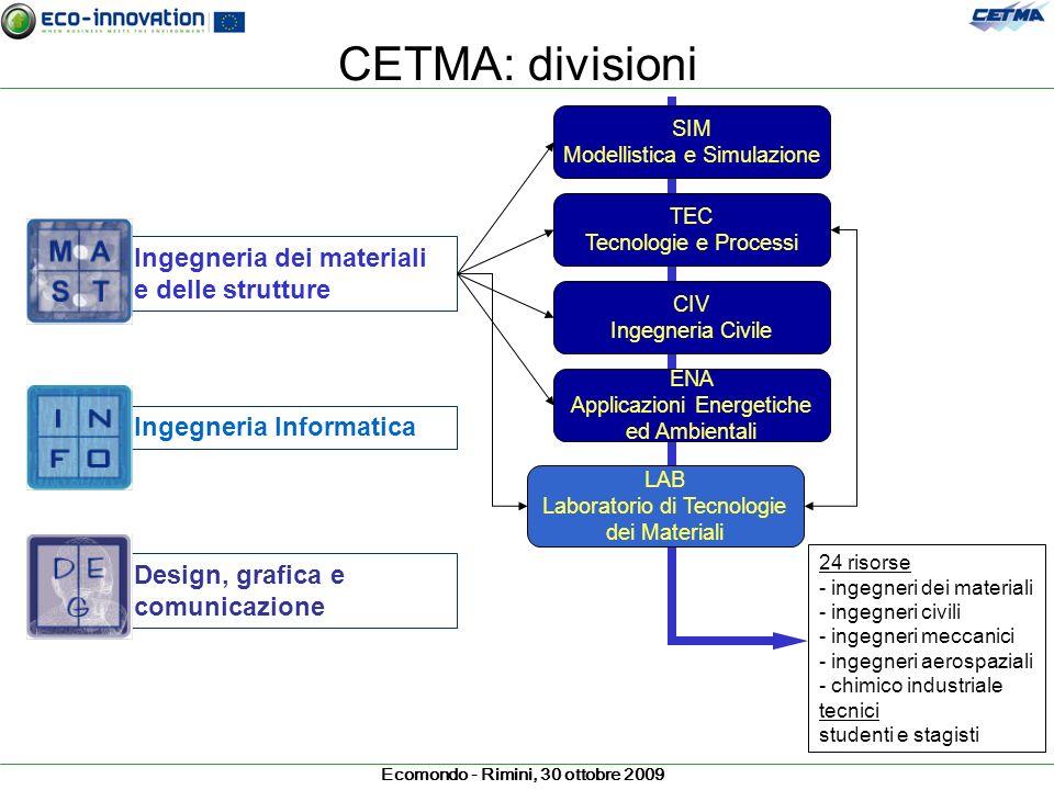 Ecomondo - Rimini, 30 ottobre 2009 Ingegneria dei materiali e delle strutture Design, grafica e comunicazione Ingegneria Informatica CETMA: divisioni