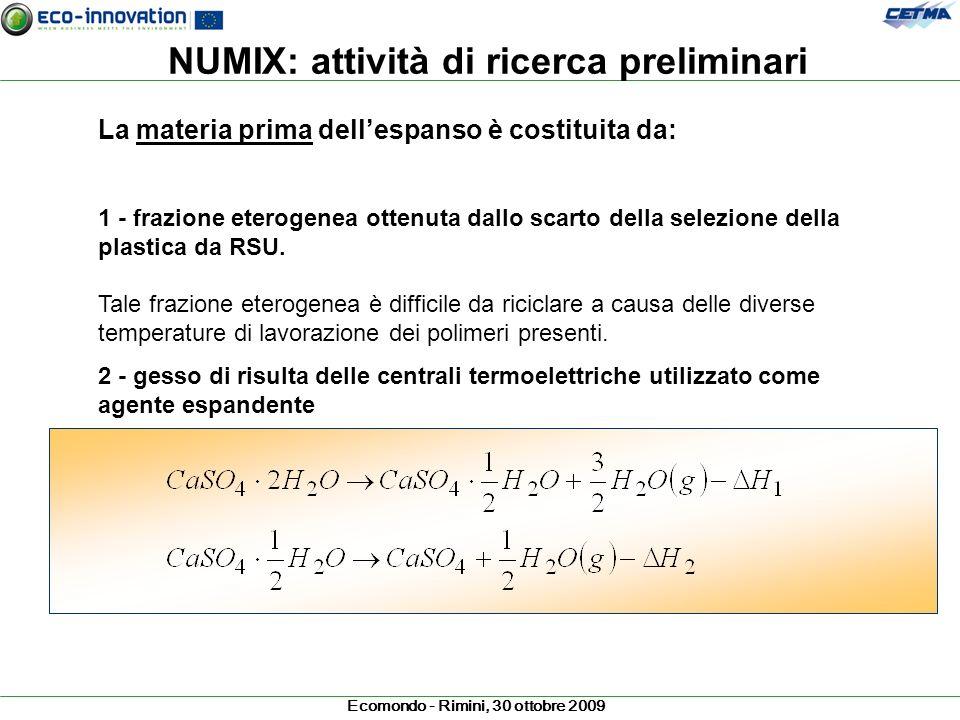 Ecomondo - Rimini, 30 ottobre 2009 La materia prima dellespanso è costituita da: 1 - frazione eterogenea ottenuta dallo scarto della selezione della p