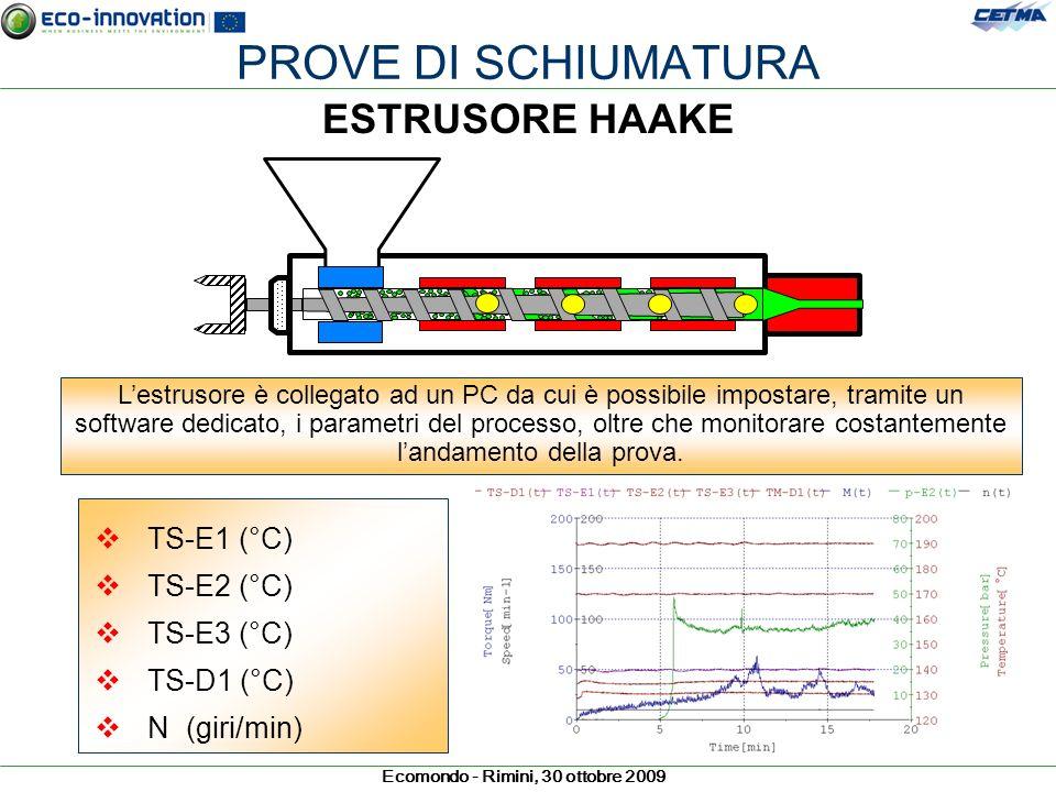 Ecomondo - Rimini, 30 ottobre 2009 PROVE DI SCHIUMATURA ESTRUSORE HAAKE TS-E1 (°C) TS-E2 (°C) TS-E3 (°C) TS-D1 (°C) N (giri/min) Lestrusore è collegat