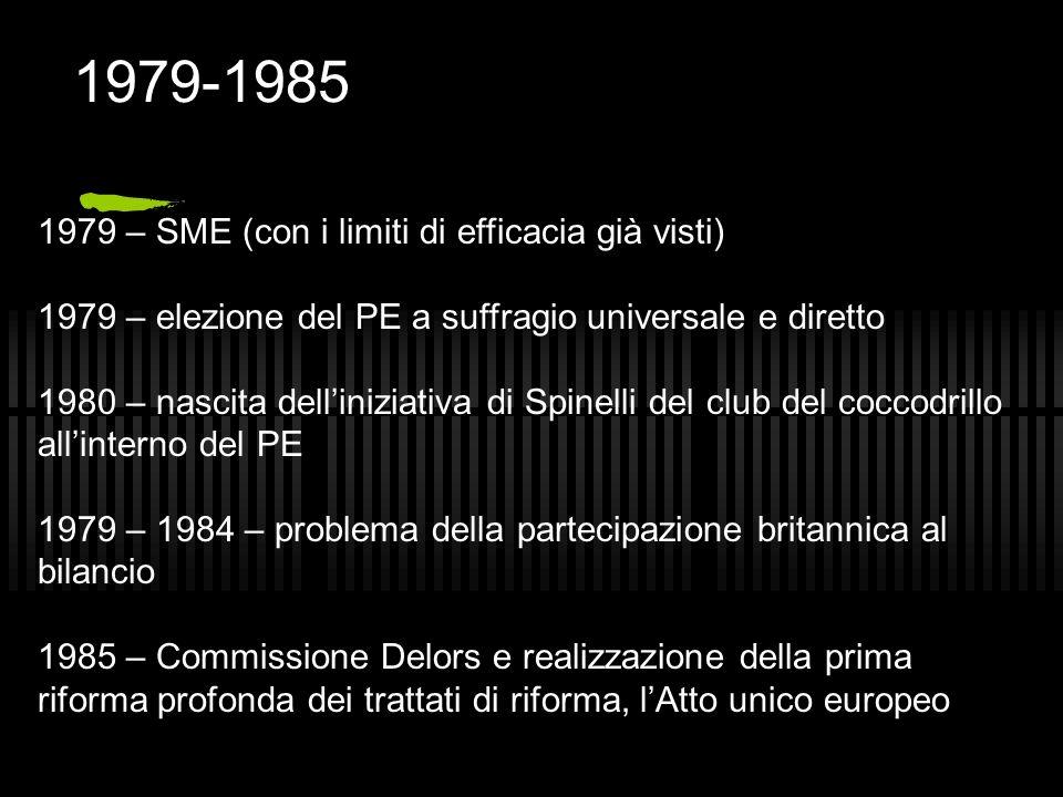 1979-1985 1979 – SME (con i limiti di efficacia già visti) 1979 – elezione del PE a suffragio universale e diretto 1980 – nascita delliniziativa di Sp