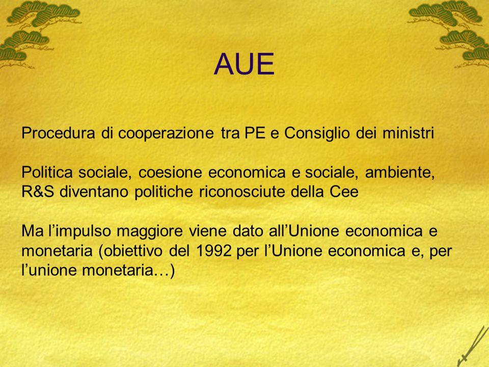 AUE Procedura di cooperazione tra PE e Consiglio dei ministri Politica sociale, coesione economica e sociale, ambiente, R&S diventano politiche ricono