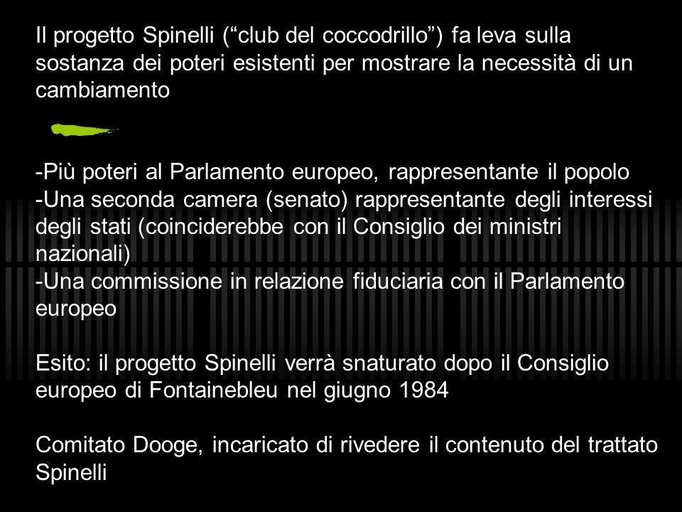 Il progetto Spinelli (club del coccodrillo) fa leva sulla sostanza dei poteri esistenti per mostrare la necessità di un cambiamento -Più poteri al Par