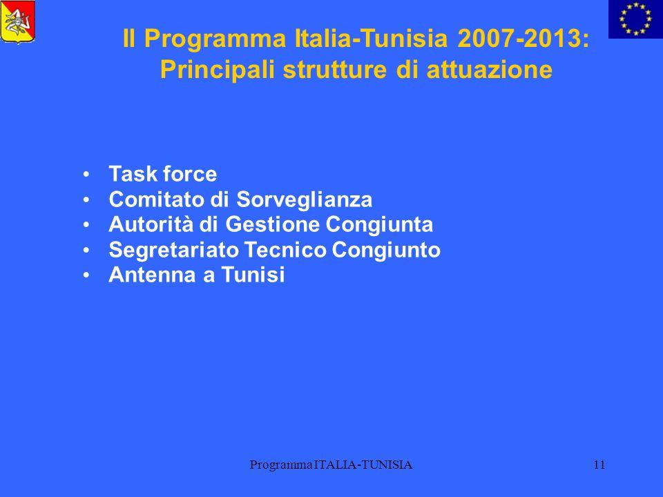 Programma ITALIA-TUNISIA11 Il Programma Italia-Tunisia 2007-2013: Principali strutture di attuazione Task force Comitato di Sorveglianza Autorità di G
