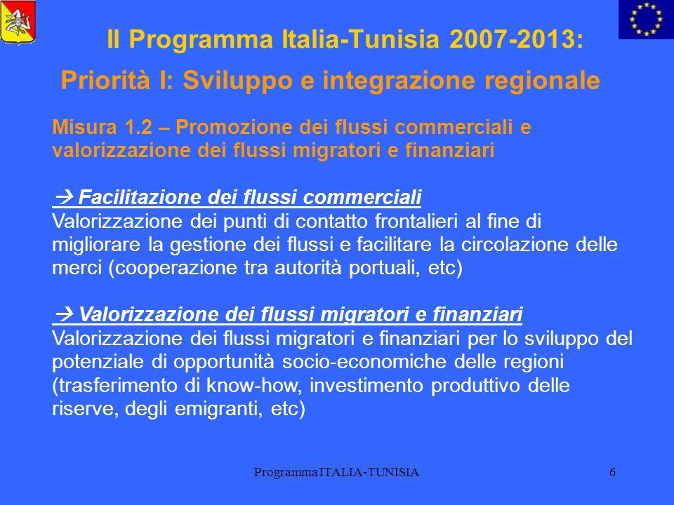 Programma ITALIA-TUNISIA7 Il Programma Italia-Tunisia 2007-2013: Misura 1.3 – Promozione della ricerca e dellinnovazione Promozione dello sviluppo dei poli tecnologici Sostegno alla cooperazione transfrontaliera per lo sviluppo di poli tecnologici al fine di promuovere la ricerca e migliorare la connessione tra poli tecnologici, centri di ricerca e attori socio- economici Sostegno allinnovazione nei processi produttivi Promozione dellinnovazione nei processi produttivi, in particolare per la qualità della produzione e la reattività ai mercati, segnatamente attraverso scambi desperienze e progetti transfrontalieri Sviluppo di nuove tecnologie dellinformazione e della comunicazione Promozione e diffusione delle tecnologie dellinformazione e della comunicazione (TIC) nei quattro settori chiave della cooperazione: agricoltura, pesca, turismo e cultura.