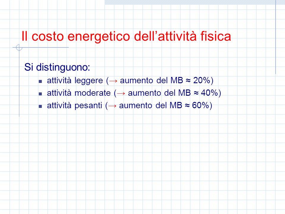 Si distinguono: attività leggere ( aumento del MB 20%) attività moderate ( aumento del MB 40%) attività pesanti ( aumento del MB 60%) Il costo energet