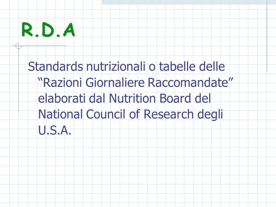 R.D.A Standards nutrizionali o tabelle delle Razioni Giornaliere Raccomandate elaborati dal Nutrition Board del National Council of Research degli U.S