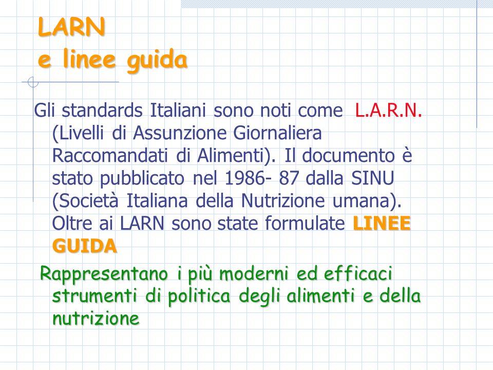 LARN e linee guida LINEE GUIDA Gli standards Italiani sono noti come L.A.R.N. (Livelli di Assunzione Giornaliera Raccomandati di Alimenti). Il documen