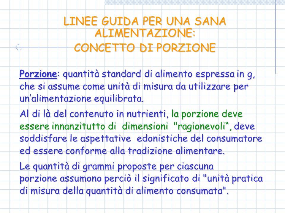 Porzione: quantità standard di alimento espressa in g, che si assume come unità di misura da utilizzare per unalimentazione equilibrata. Al di là del
