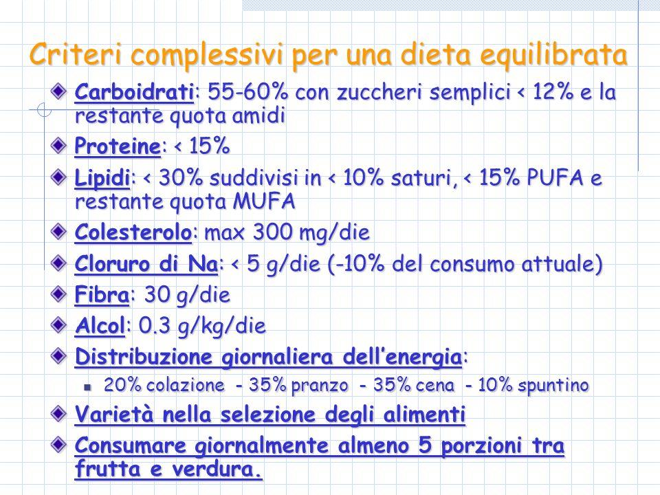 Criteri complessivi per una dieta equilibrata Carboidrati: 55-60% con zuccheri semplici < 12% e la restante quota amidi Proteine: < 15% Lipidi: < 30%