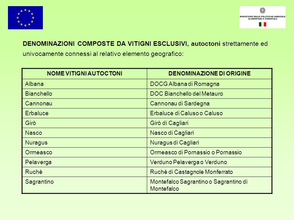 NOME VITIGNI AUTOCTONIDENOMINAZIONE DI ORIGINE AlbanaDOCG Albana di Romagna BianchelloDOC Bianchello del Metauro CannonauCannonau di Sardegna Erbaluce