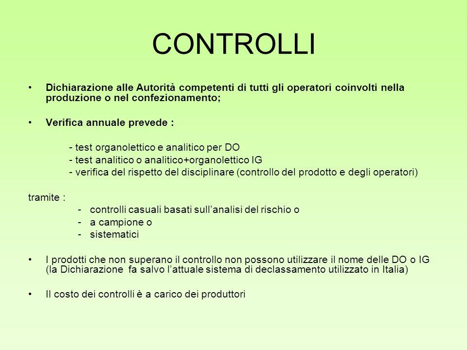 CONTROLLI Dichiarazione alle Autorità competenti di tutti gli operatori coinvolti nella produzione o nel confezionamento; Verifica annuale prevede : -