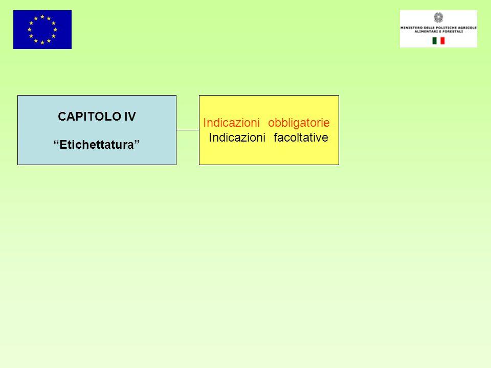 CAPITOLO IV Etichettatura Indicazioni obbligatorie Indicazioni facoltative