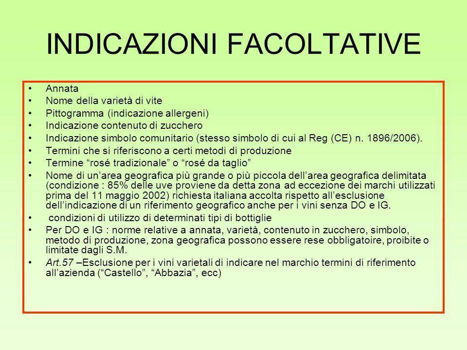 INDICAZIONI FACOLTATIVE Annata Nome della varietà di vite Pittogramma (indicazione allergeni) Indicazione contenuto di zucchero Indicazione simbolo co