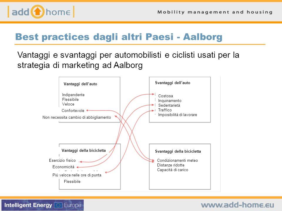 Best practices dagli altri Paesi - Aalborg Vantaggi e svantaggi per automobilisti e ciclisti usati per la strategia di marketing ad Aalborg Vantaggi d