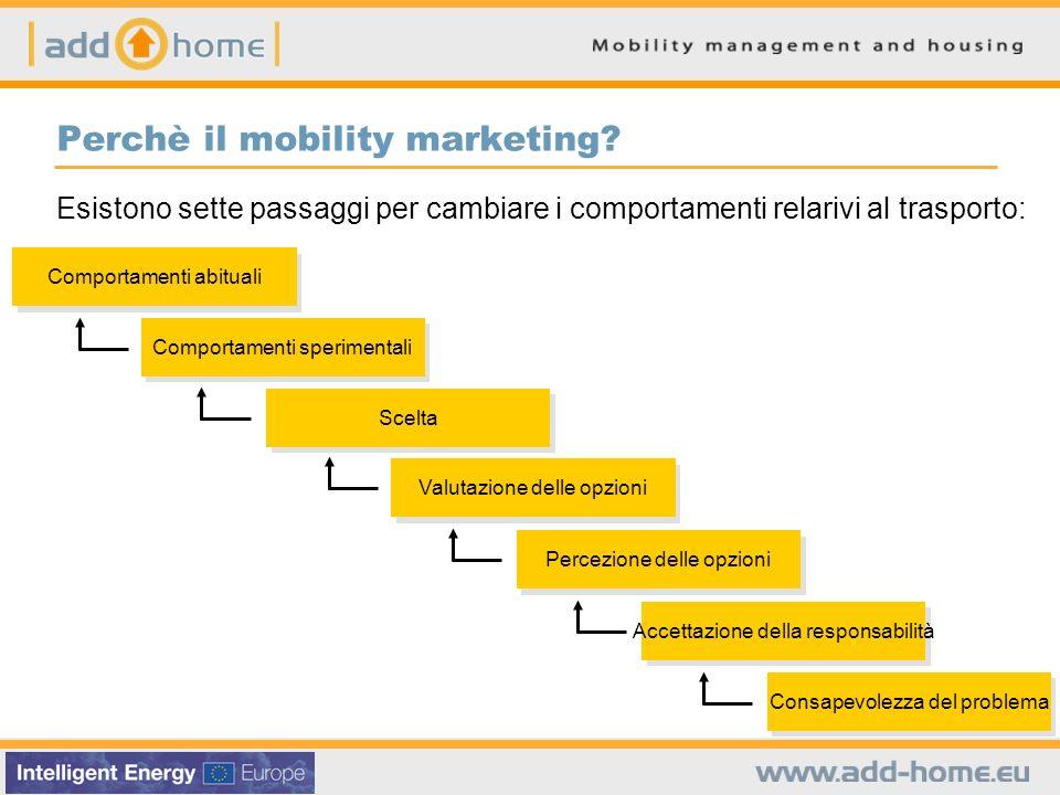 Perchè il mobility marketing? Comportamenti abituali Comportamenti sperimentali Scelta Valutazione delle opzioni Percezione delle opzioni Accettazione