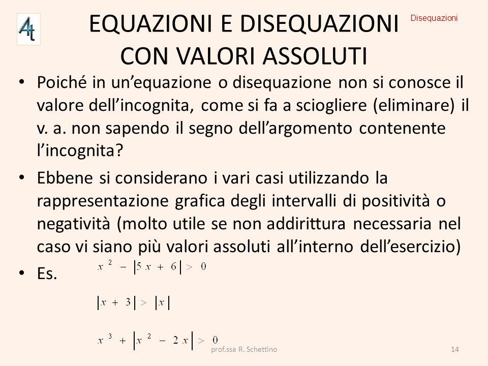 EQUAZIONI E DISEQUAZIONI CON VALORI ASSOLUTI Poiché in unequazione o disequazione non si conosce il valore dellincognita, come si fa a sciogliere (eli