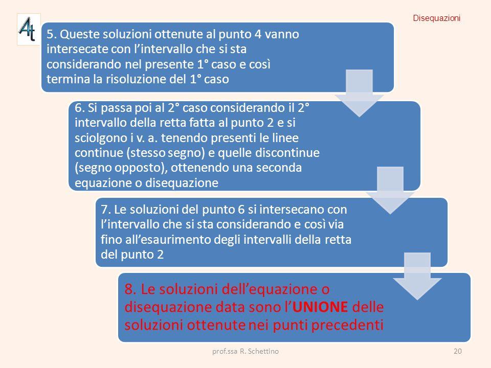 5. Queste soluzioni ottenute al punto 4 vanno intersecate con lintervallo che si sta considerando nel presente 1° caso e così termina la risoluzione d
