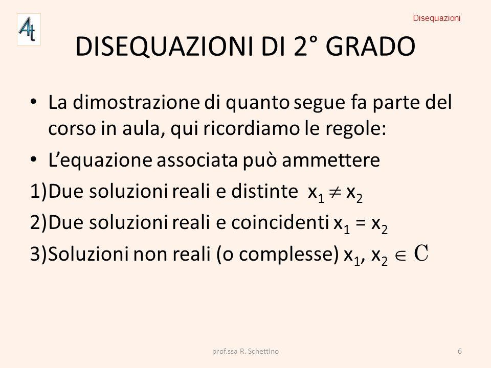 DISEQUAZIONI DI 2° GRADO La dimostrazione di quanto segue fa parte del corso in aula, qui ricordiamo le regole: Lequazione associata può ammettere 1)D