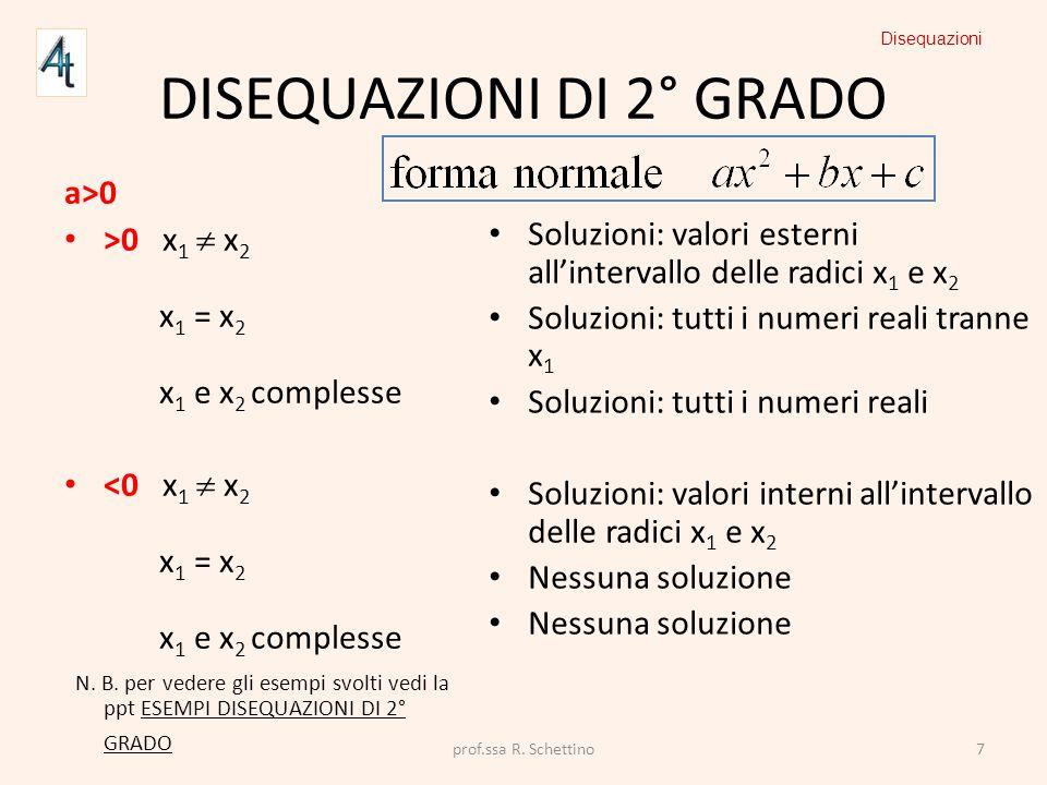 DISEQUAZIONI DI 2° GRADO a>0 >0 x 1 x 2 x 1 = x 2 x 1 e x 2 complesse <0 x 1 x 2 x 1 = x 2 x 1 e x 2 complesse N. B. per vedere gli esempi svolti vedi