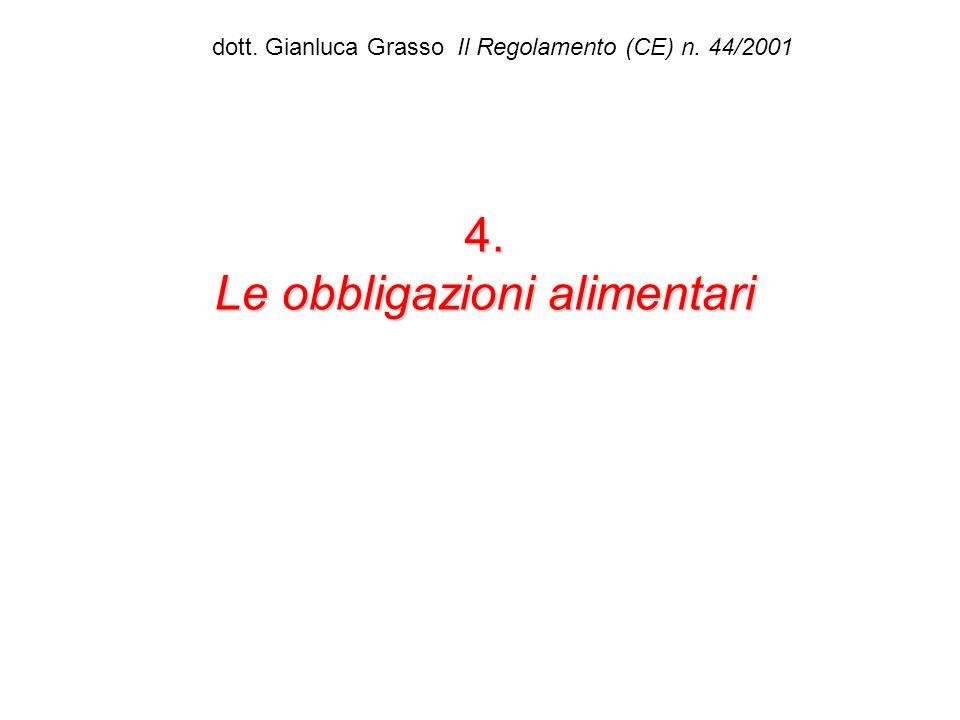 dott. Gianluca Grasso Il Regolamento (CE) n. 44/20014. Le obbligazioni alimentari