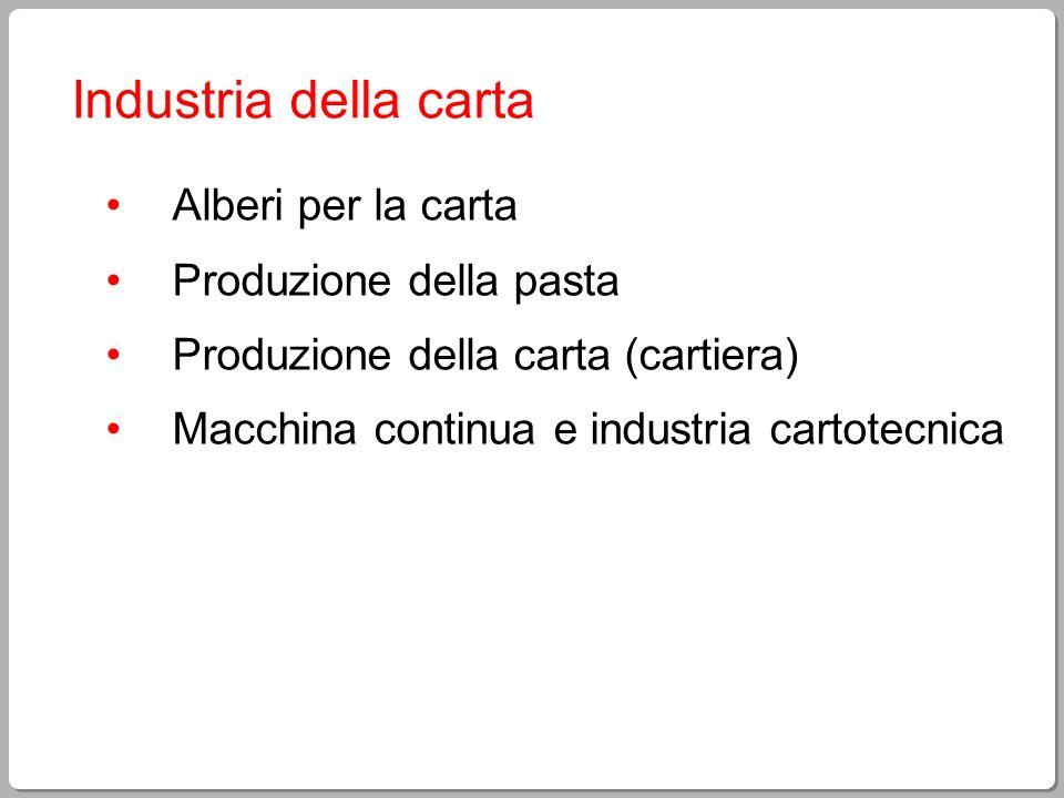 Industria della carta Alberi per la carta Produzione della pasta Produzione della carta (cartiera) Macchina continua e industria cartotecnica