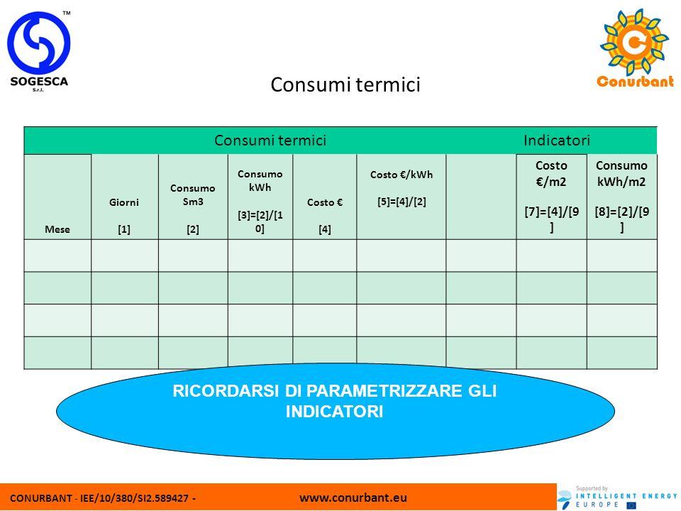 CONURBANT - IEE/10/380/SI2.589427 - www.conurbant.eu Consumi termici Indicatori Mese Giorni [1] Consumo Sm3 [2] Consumo kWh [3]=[2]/[1 0] Costo [4] Co